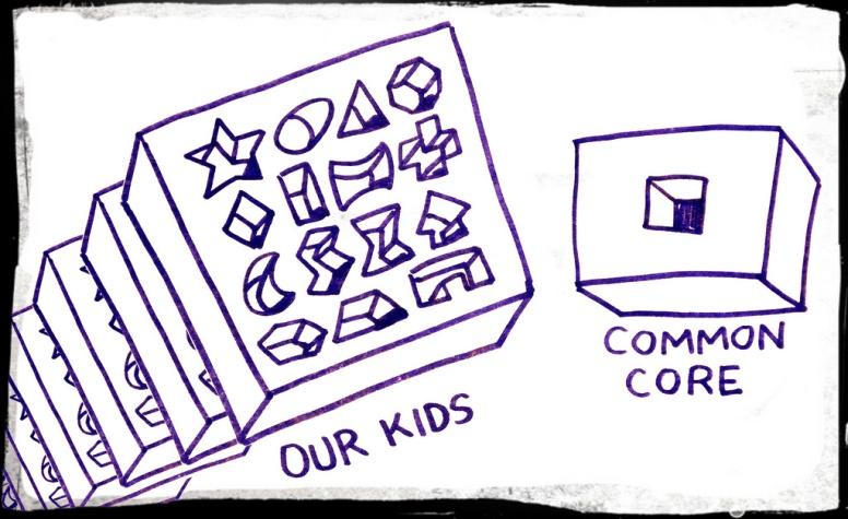 politicianscommon core