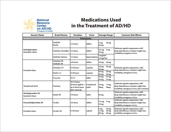 ADHD-Medication-Chart-Free-PDF-Template